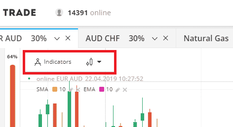 Where to find indicators in Olymp Trade