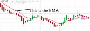 EMA line