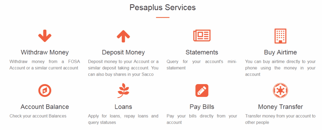 How to apply for pesa Plus Loans