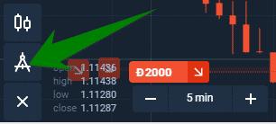 Olymp Trade Indicators