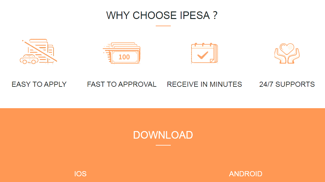 iPesa Loans