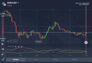 ADX trend tool