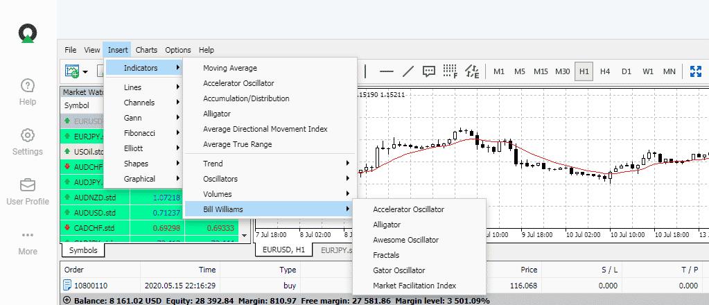 Fractals Indicator