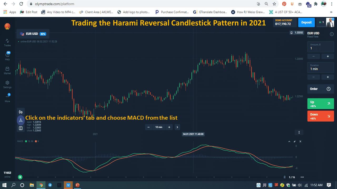 Harami Reversal Candlestick Pattern