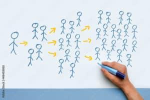 Network marketing on India