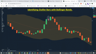Outlier bands