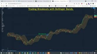 Trading Breakouts with Bollinger Bands.